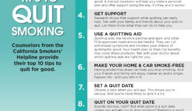 Top 10 Tips to Quit Smoking